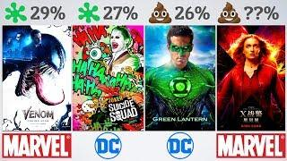 The Worst Rated Superhero Movies of All Time