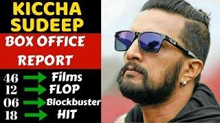 Kiccha Sudeep Career Box Office Collection Analysis Hit, Flop and Blockbuster Movies List