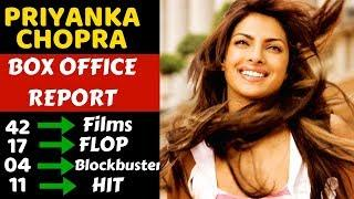 Priyanka Chopra Career Box Office Collection Analysis Hit, Flop,and Blockbuster Movies List