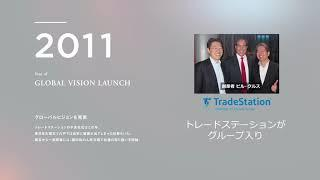 Monex Group 20th Anniversary History Movie